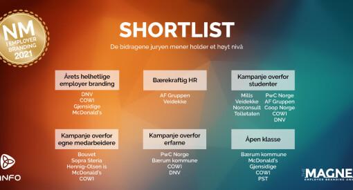 Her er shortlisten til årets Magnet Awards