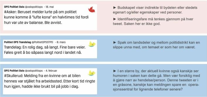 Fra politiets retningslinjer «Språk og innhold: Twitter i operasjonssentralene»