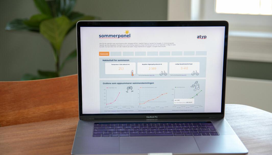 Atyps sommerpanel gir deg blant annet en oversikt over hvor mange som har googlet «solstikk», og antall lyttere av Postgirobygget på Spotify.