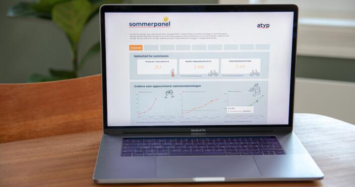 Det kreative byrået Atyp har laget sommer-dashboard basert på åpne data